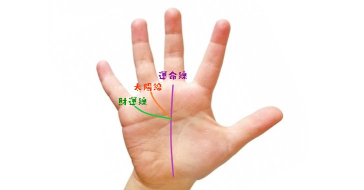 覇王線を描いた手のひらの写真